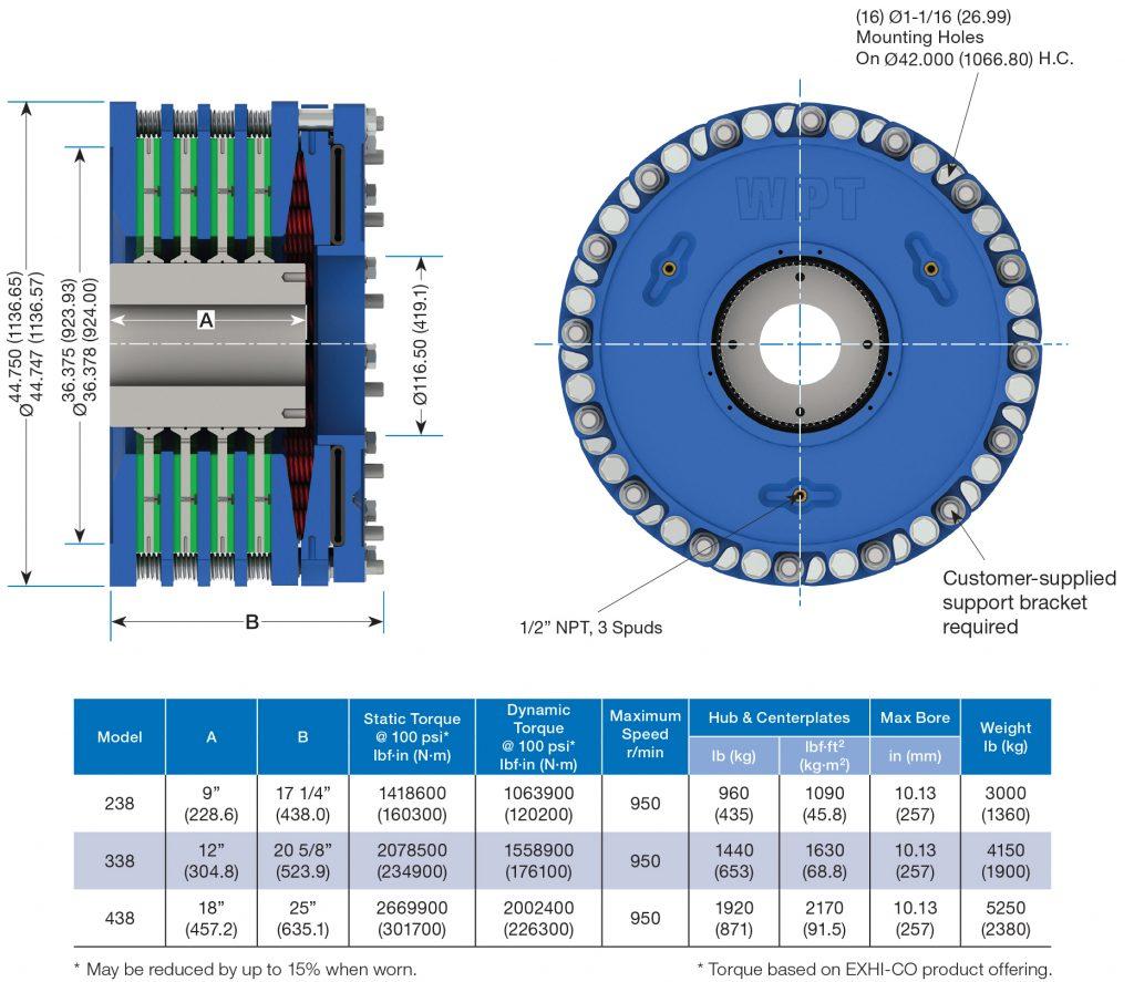 Pin Drive spring set diagram Chart